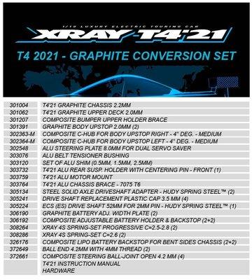 T4 2021 - GRAPHITE CONVERSION SET - 300946